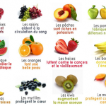 Les-fruits